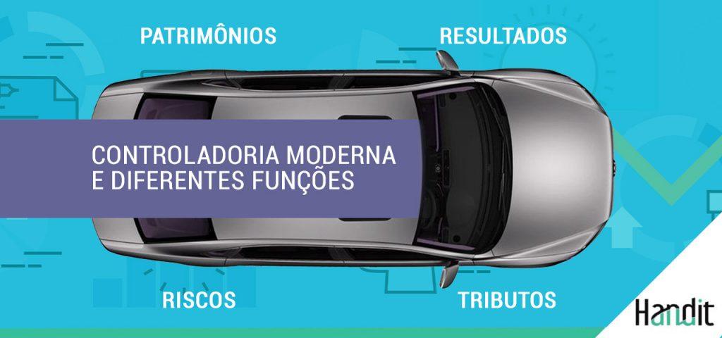Blog Handit CONTROLADORIA-MODERNA-E-DIFERENTES-FUNCOES